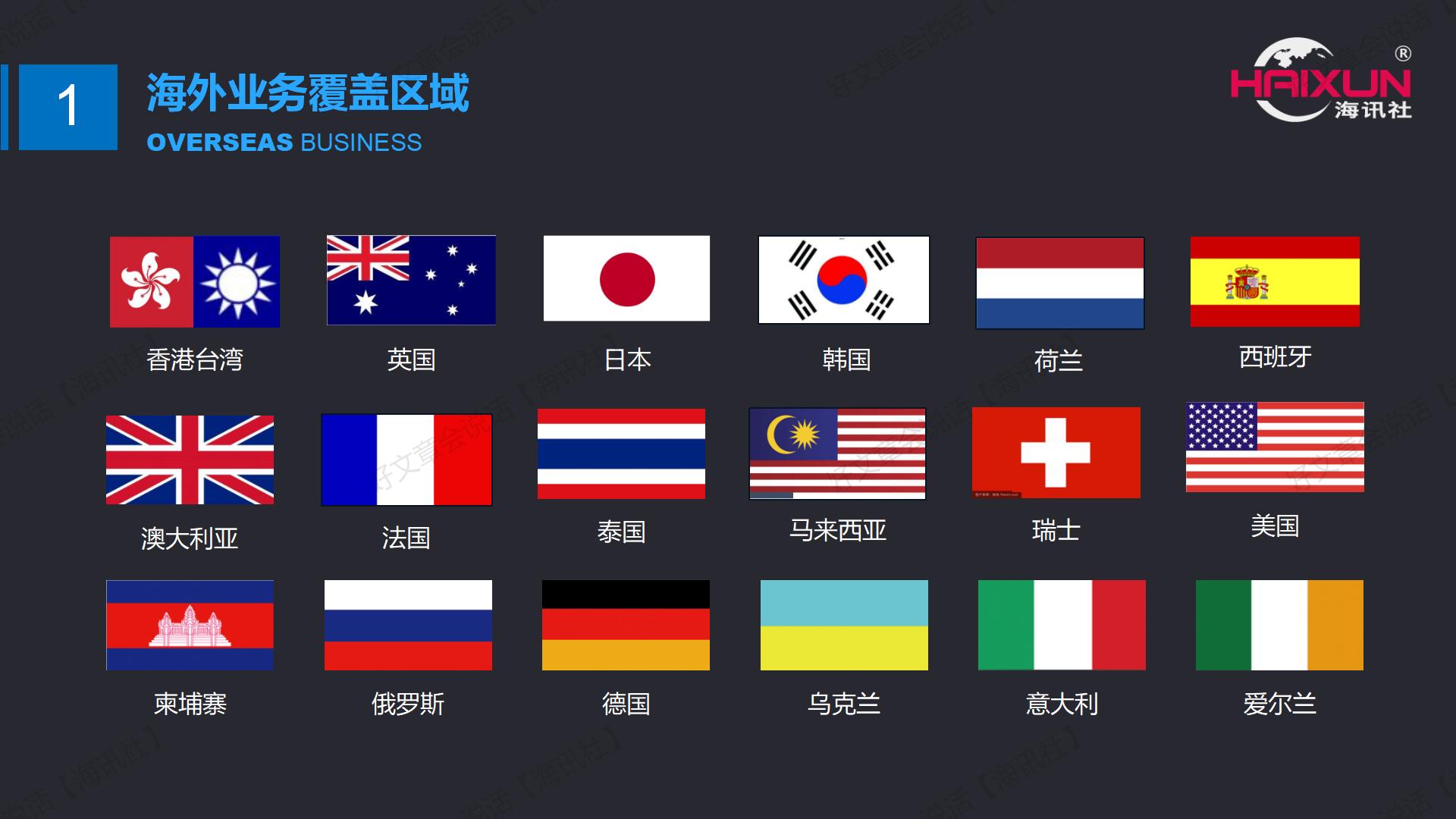 海讯社平台介绍-官宣2019_37.png
