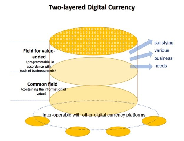 Digital Currency.jpg